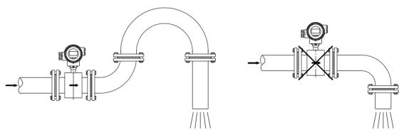 电磁流量计安装图
