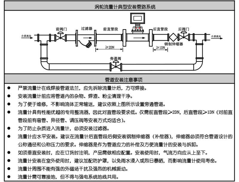 气体涡轮流量计安装图